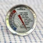 grill thermometer reviews